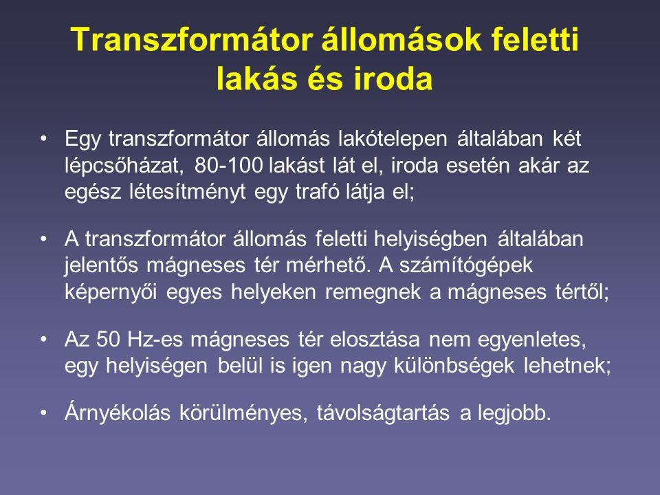 Félméteres négyzethálós felmérés (Bb) Transzformátor feletti helyiség, félméteres négyzetháló szerint (1 m magasságban), Broadband frekvencia sávban (40-800 Hz) mért mágneses indukció (max.21,76  T).