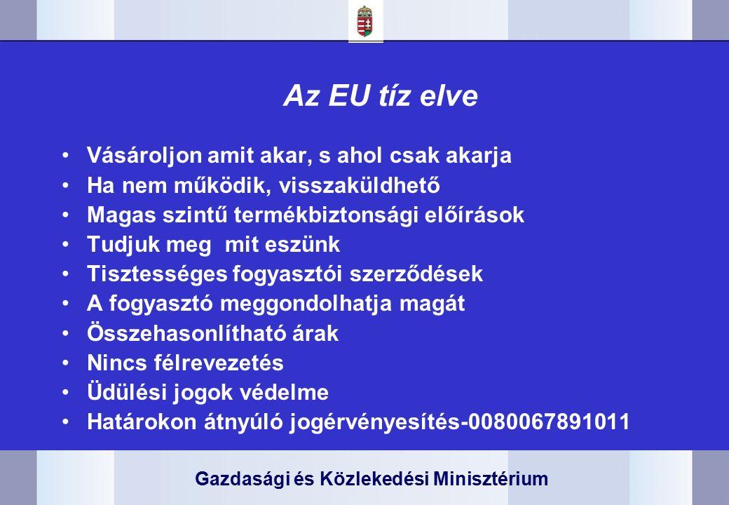 Gazdasági és Közlekedési Minisztérium Az EU tíz elve Vásároljon amit akar, s ahol csak akarja Ha nem működik, visszaküldhető Magas szintű termékbiztonsági előírások Tudjuk meg mit eszünk Tisztességes fogyasztói szerződések A fogyasztó meggondolhatja magát Összehasonlítható árak Nincs félrevezetés Üdülési jogok védelme Határokon átnyúló jogérvényesítés-0080067891011