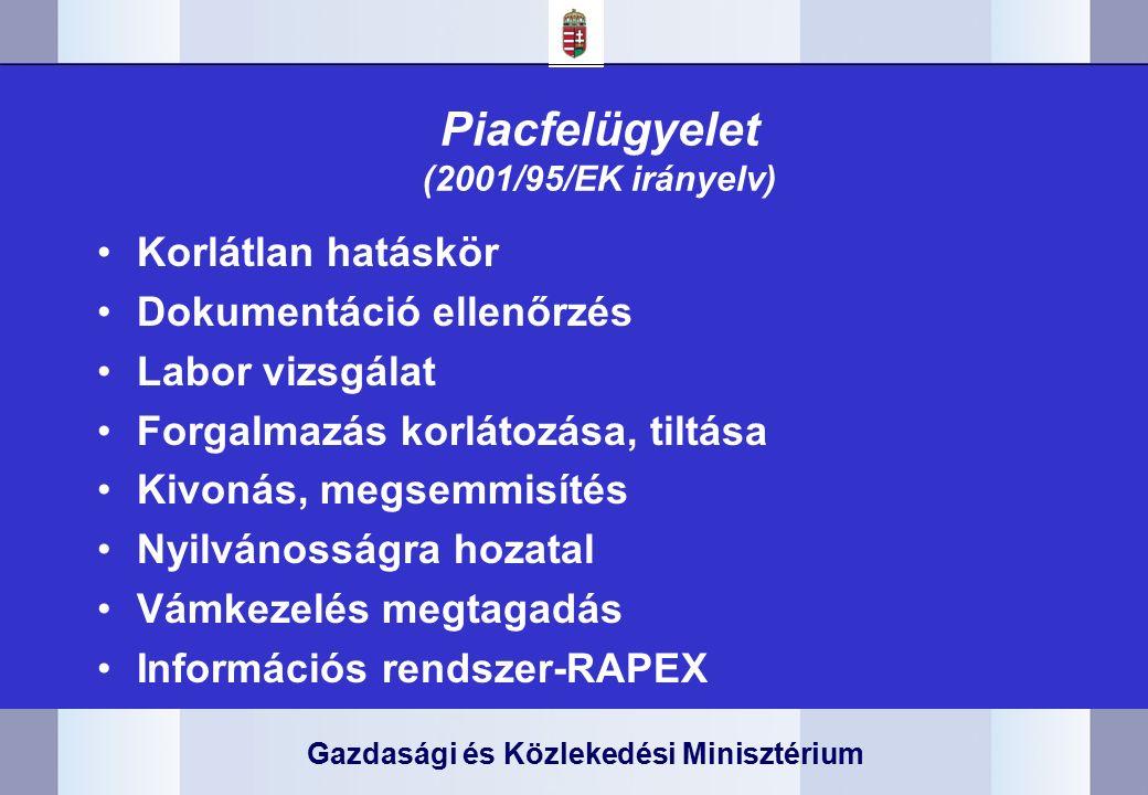 Gazdasági és Közlekedési Minisztérium Piacfelügyelet (2001/95/EK irányelv) Korlátlan hatáskör Dokumentáció ellenőrzés Labor vizsgálat Forgalmazás korlátozása, tiltása Kivonás, megsemmisítés Nyilvánosságra hozatal Vámkezelés megtagadás Információs rendszer-RAPEX