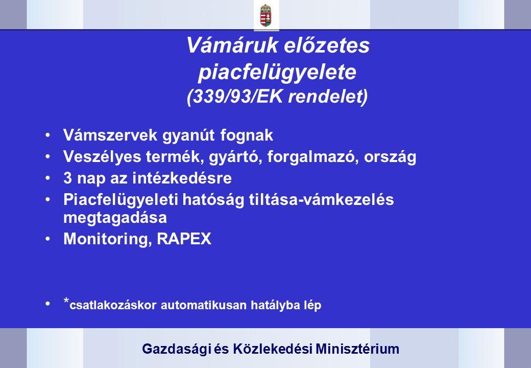 Gazdasági és Közlekedési Minisztérium Vámáruk előzetes piacfelügyelete (339/93/EK rendelet) Vámszervek gyanút fognak Veszélyes termék, gyártó, forgalmazó, ország 3 nap az intézkedésre Piacfelügyeleti hatóság tiltása-vámkezelés megtagadása Monitoring, RAPEX * csatlakozáskor automatikusan hatályba lép