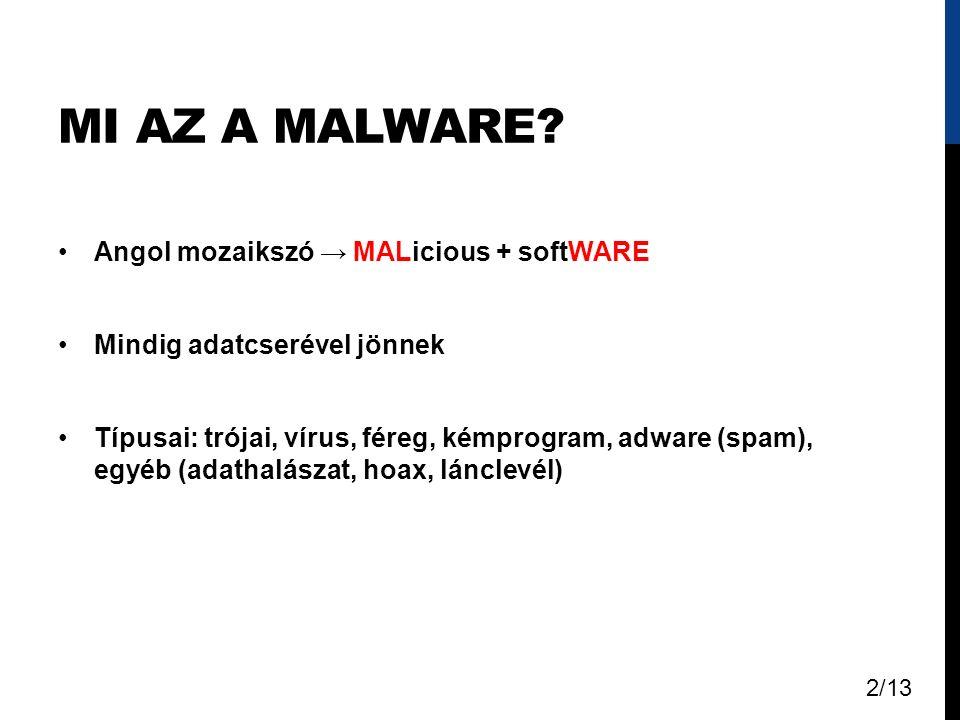 MI AZ A MALWARE? Angol mozaikszó → MALicious + softWARE Mindig adatcserével jönnek Típusai: trójai, vírus, féreg, kémprogram, adware (spam), egyéb (ad