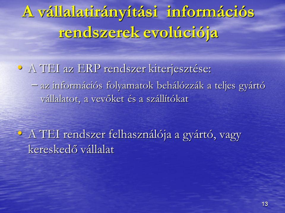 13 A TEI az ERP rendszer kiterjesztése: A TEI az ERP rendszer kiterjesztése: – az információs folyamatok behálózzák a teljes gyártó vállalatot, a vevőket és a szállítókat A TEI rendszer felhasználója a gyártó, vagy kereskedő vállalat A TEI rendszer felhasználója a gyártó, vagy kereskedő vállalat A vállalatirányítási információs rendszerek evolúciója