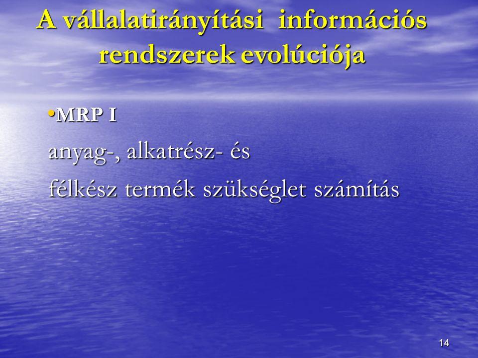 14 MRP I MRP I anyag-, alkatrész- és félkész termék szükséglet számítás A vállalatirányítási információs rendszerek evolúciója