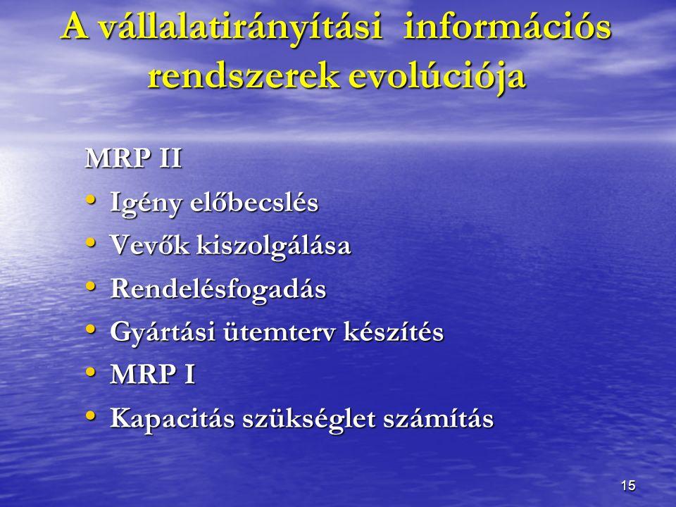 15 MRP II Igény előbecslés Igény előbecslés Vevők kiszolgálása Vevők kiszolgálása Rendelésfogadás Rendelésfogadás Gyártási ütemterv készítés Gyártási ütemterv készítés MRP I MRP I Kapacitás szükséglet számítás Kapacitás szükséglet számítás A vállalatirányítási információs rendszerek evolúciója