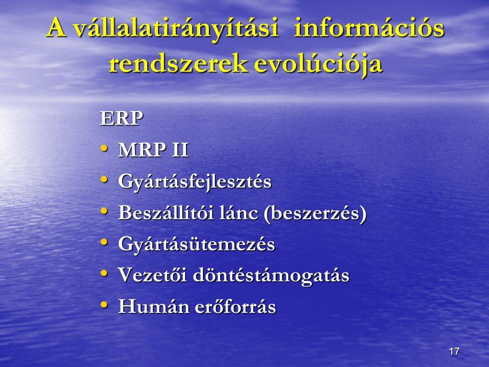 17 ERP MRP II MRP II Gyártásfejlesztés Gyártásfejlesztés Beszállítói lánc (beszerzés) Beszállítói lánc (beszerzés) Gyártásütemezés Gyártásütemezés Vezetői döntéstámogatás Vezetői döntéstámogatás Humán erőforrás Humán erőforrás A vállalatirányítási információs rendszerek evolúciója