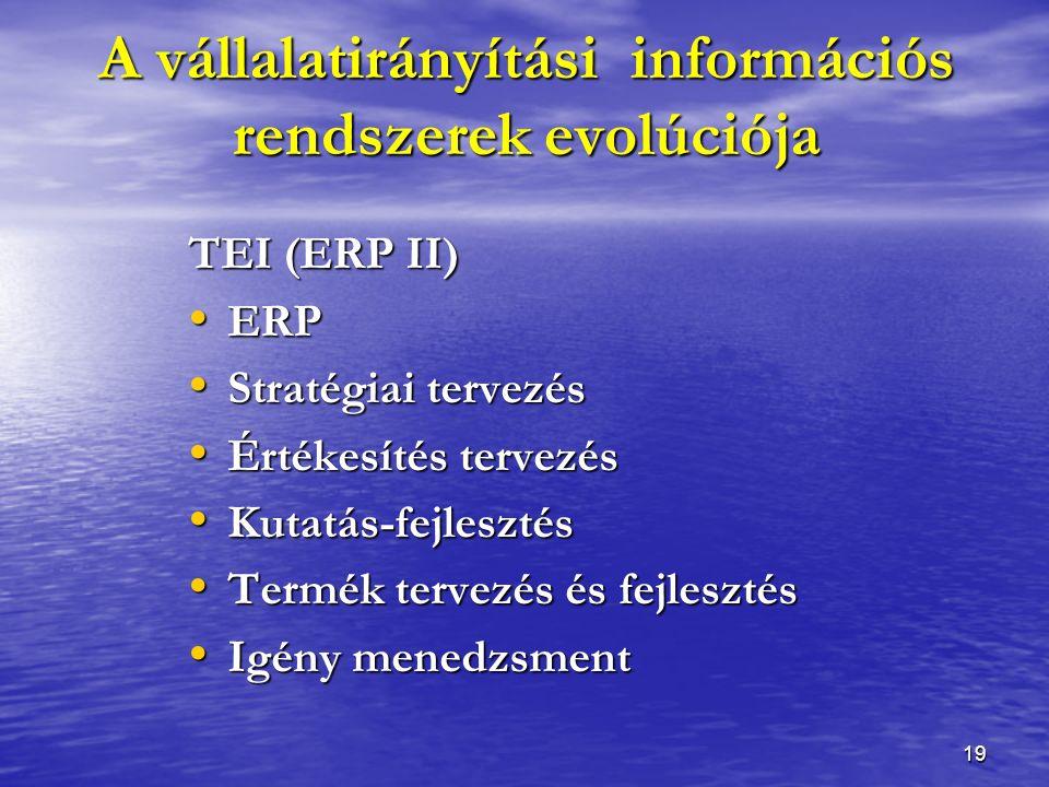 19 TEI (ERP II) ERP ERP Stratégiai tervezés Stratégiai tervezés Értékesítés tervezés Értékesítés tervezés Kutatás-fejlesztés Kutatás-fejlesztés Termék tervezés és fejlesztés Termék tervezés és fejlesztés Igény menedzsment Igény menedzsment A vállalatirányítási információs rendszerek evolúciója