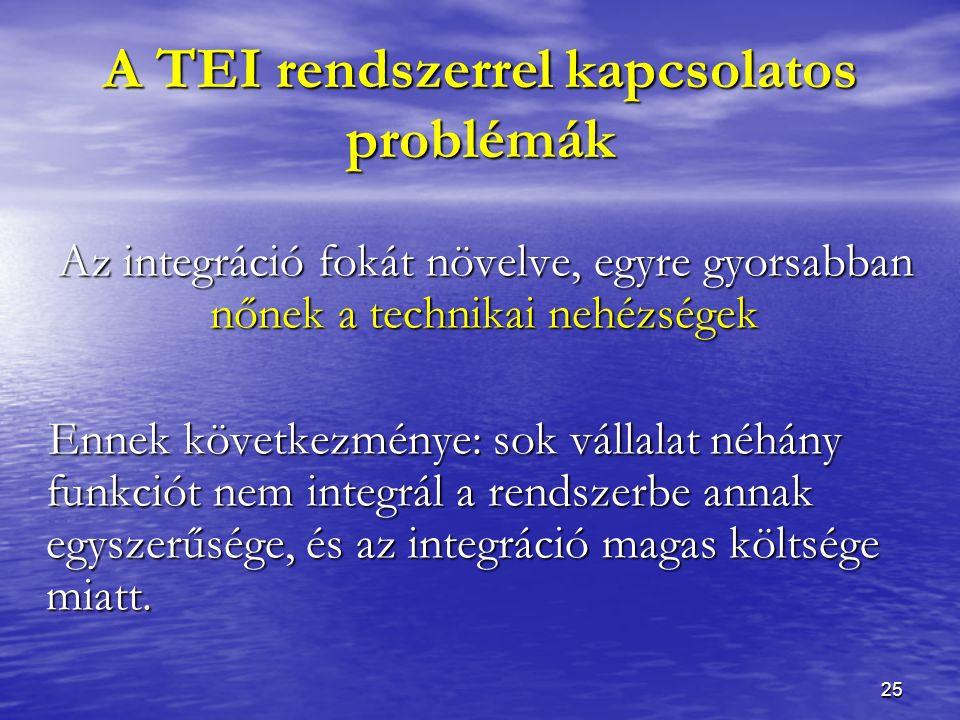 25 A TEI rendszerrel kapcsolatos problémák Az integráció fokát növelve, egyre gyorsabban nőnek a technikai nehézségek Ennek következménye: sok vállalat néhány funkciót nem integrál a rendszerbe annak egyszerűsége, és az integráció magas költsége miatt.