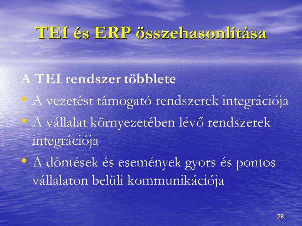 28 TEI és ERP összehasonlítása A TEI rendszer többlete A vezetést támogató rendszerek integrációja A vállalat környezetében lévő rendszerek integrációja A döntések és események gyors és pontos vállalaton belüli kommunikációja