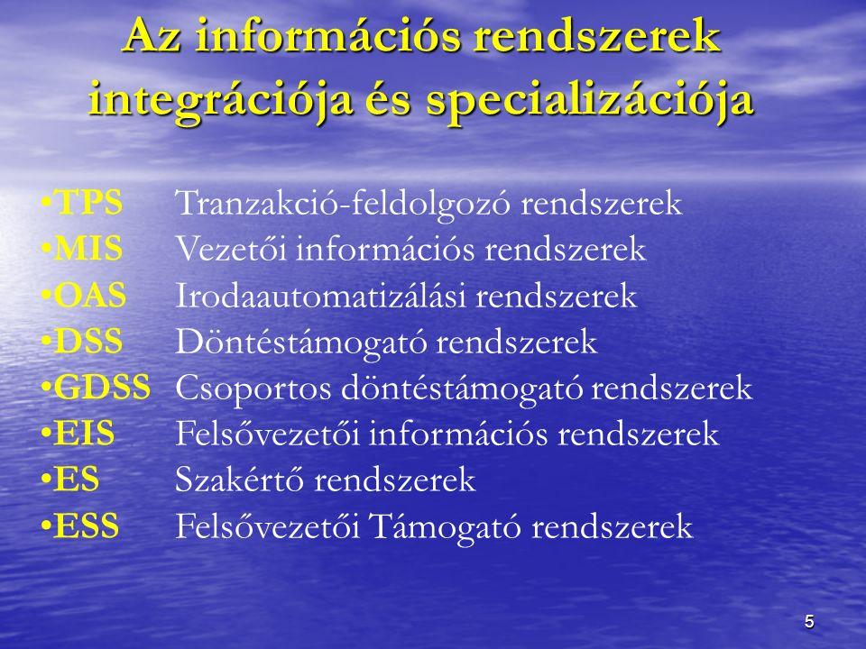 5 TPSTranzakció-feldolgozó rendszerek MISVezetői információs rendszerek OASIrodaautomatizálási rendszerek DSSDöntéstámogató rendszerek GDSSCsoportos döntéstámogató rendszerek EISFelsővezetői információs rendszerek ESSzakértő rendszerek ESSFelsővezetői Támogató rendszerek