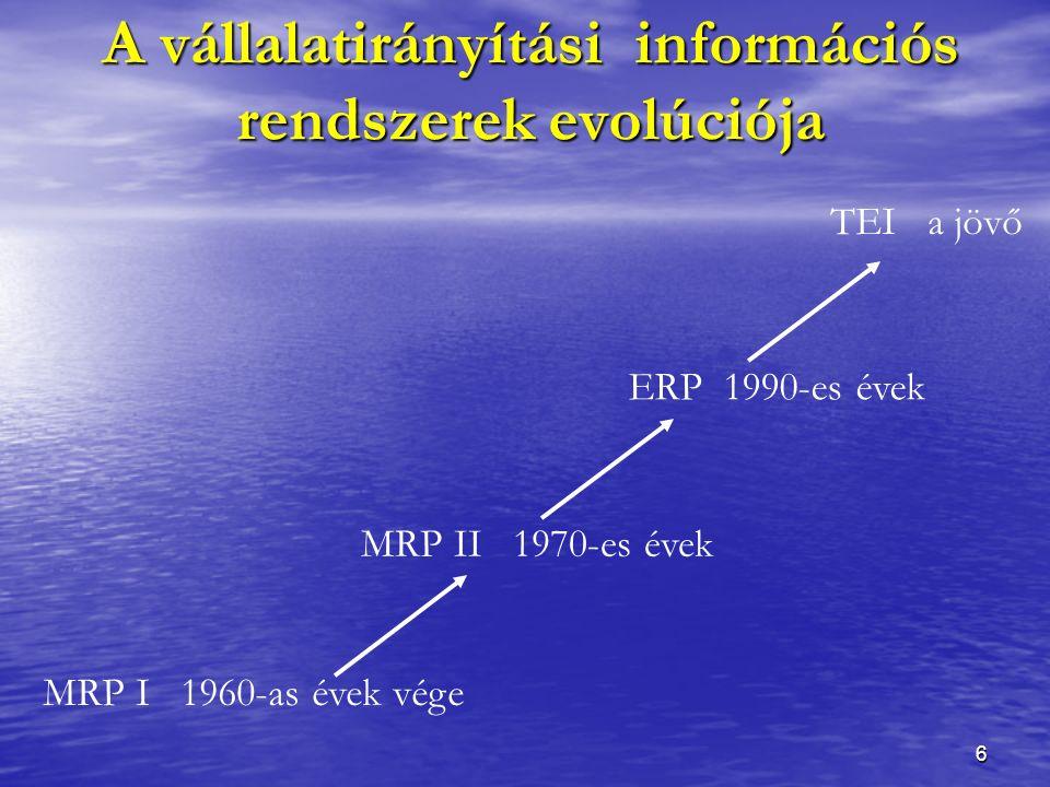 6 MRP I 1960-as évek vége MRP II 1970-es évek ERP 1990-es évek TEI a jövő A vállalatirányítási információs rendszerek evolúciója