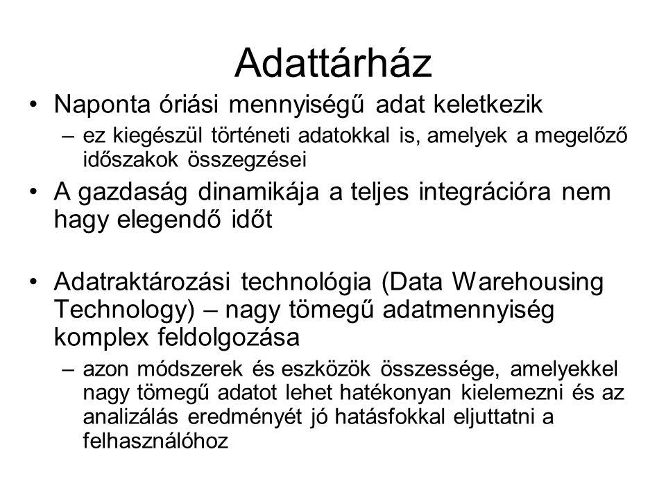 Adattárház Naponta óriási mennyiségű adat keletkezik –ez kiegészül történeti adatokkal is, amelyek a megelőző időszakok összegzései A gazdaság dinamikája a teljes integrációra nem hagy elegendő időt Adatraktározási technológia (Data Warehousing Technology) – nagy tömegű adatmennyiség komplex feldolgozása –azon módszerek és eszközök összessége, amelyekkel nagy tömegű adatot lehet hatékonyan kielemezni és az analizálás eredményét jó hatásfokkal eljuttatni a felhasználóhoz