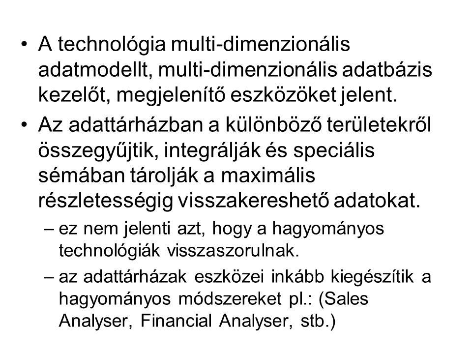 A technológia multi-dimenzionális adatmodellt, multi-dimenzionális adatbázis kezelőt, megjelenítő eszközöket jelent.