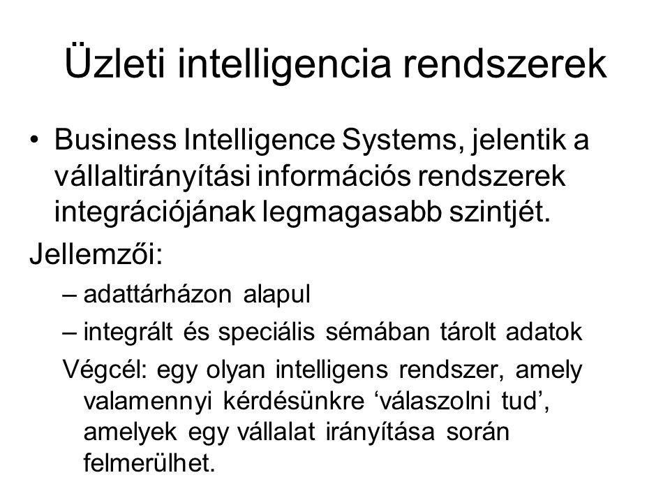 Üzleti intelligencia rendszerek Business Intelligence Systems, jelentik a vállaltirányítási információs rendszerek integrációjának legmagasabb szintjét.