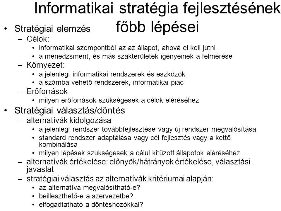 Informatikai stratégia fejlesztésének főbb lépései Stratégiai elemzés –Célok: informatikai szempontból az az állapot, ahová el kell jutni a menedzsment, és más szakterületek igényeinek a felmérése –Környezet: a jelenlegi informatikai rendszerek és eszközök a számba vehető rendszerek, informatikai piac –Erőforrások milyen erőforrások szükségesek a célok eléréséhez Stratégiai választás/döntés –alternatívák kidolgozása a jelenlegi rendszer továbbfejlesztése vagy új rendszer megvalósítása standard rendszer adaptálása vagy cél fejlesztés vagy a kettő kombinálása milyen lépések szükségesek a célul kitűzött állapotok eléréséhez –alternatívák értékelése: előnyök/hátrányok értékelése, választási javaslat –stratégiai választás az alternatívák kritériumai alapján: az alternatíva megvalósítható-e.