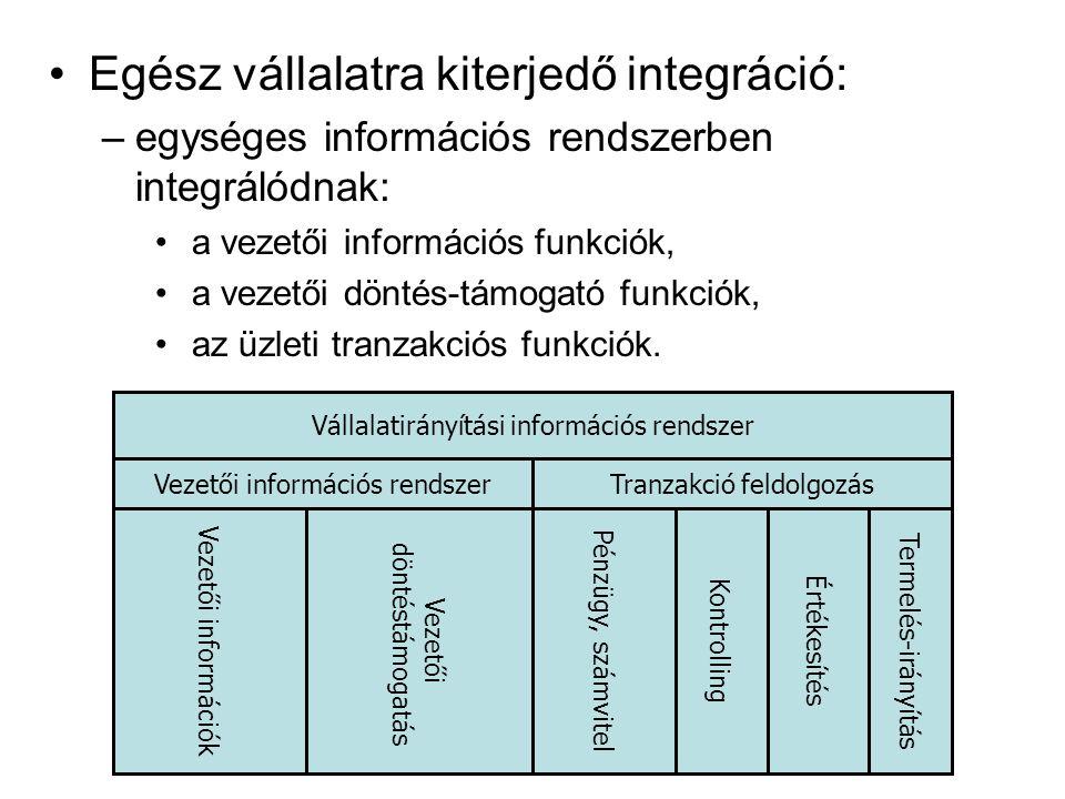 Egész vállalatra kiterjedő integráció: –egységes információs rendszerben integrálódnak: a vezetői információs funkciók, a vezetői döntés-támogató funkciók, az üzleti tranzakciós funkciók.