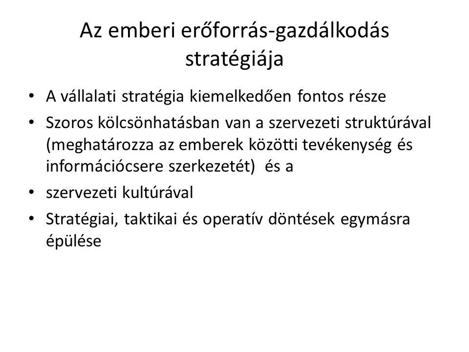 Az emberi erőforrás-gazdálkodás stratégiája A vállalati stratégia kiemelkedően fontos része Szoros kölcsönhatásban van a szervezeti struktúrával (megh