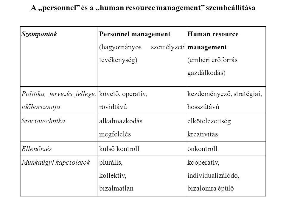 """Szempontok Personnel management (hagyományos személyzeti tevékenység) Human resource management (emberi erőforrás gazdálkodás) Politika, tervezés jellege, időhorizontja követő, operatív, rövidtávú kezdeményező, stratégiai, hosszútávú Szociotechnika alkalmazkodás megfelelés elkötelezettség kreativitás Ellenőrzéskülső kontrollönkontroll Munkaügyi kapcsolatokplurális, kollektív, bizalmatlan kooperatív, individualizálódó, bizalomra épülő A """"personnel és a """"human resource management szembeállítása"""