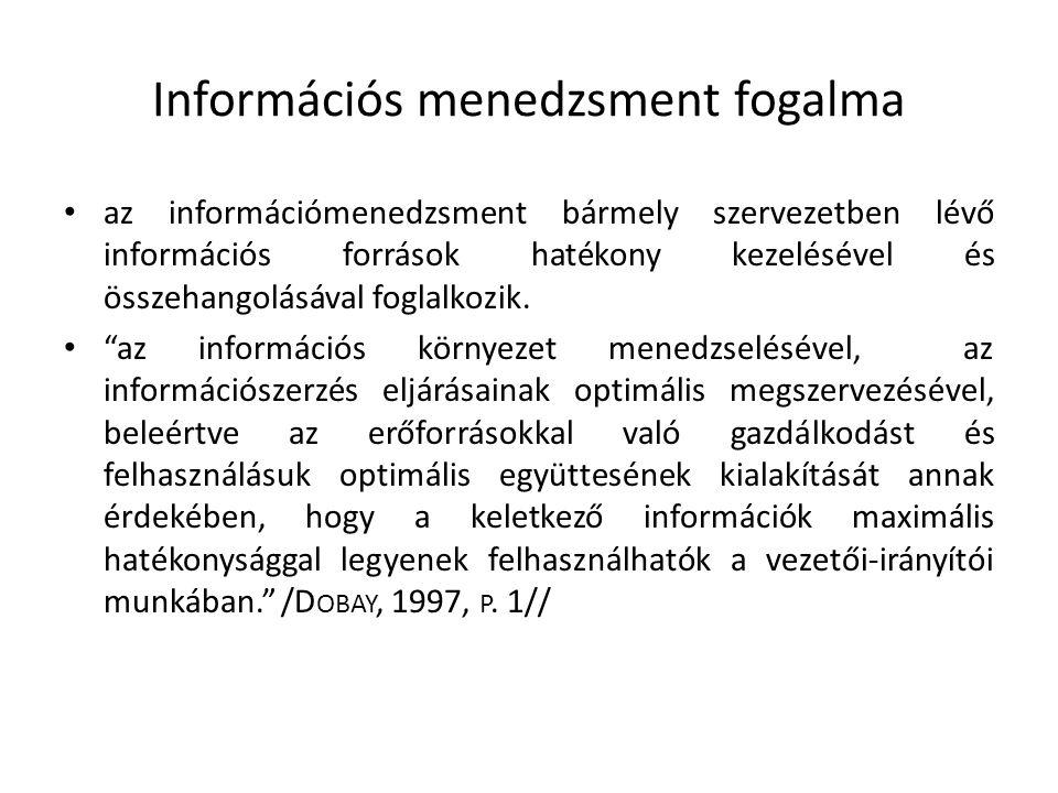 Információs menedzsment fogalma az információmenedzsment bármely szervezetben lévő információs források hatékony kezelésével és összehangolásával fogl