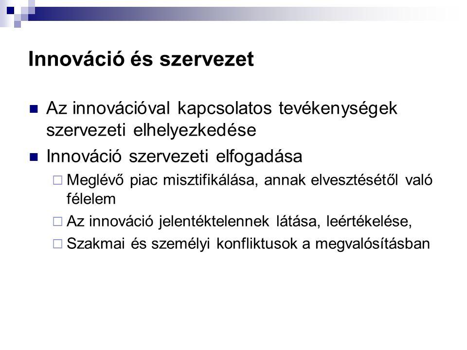 Innováció és szervezet Az innovációval kapcsolatos tevékenységek szervezeti elhelyezkedése Innováció szervezeti elfogadása  Meglévő piac misztifikálá