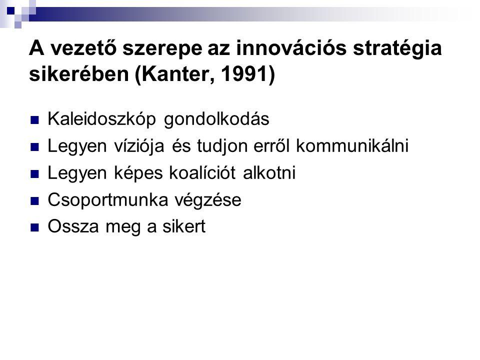 A vezető szerepe az innovációs stratégia sikerében (Kanter, 1991) Kaleidoszkóp gondolkodás Legyen víziója és tudjon erről kommunikálni Legyen képes ko