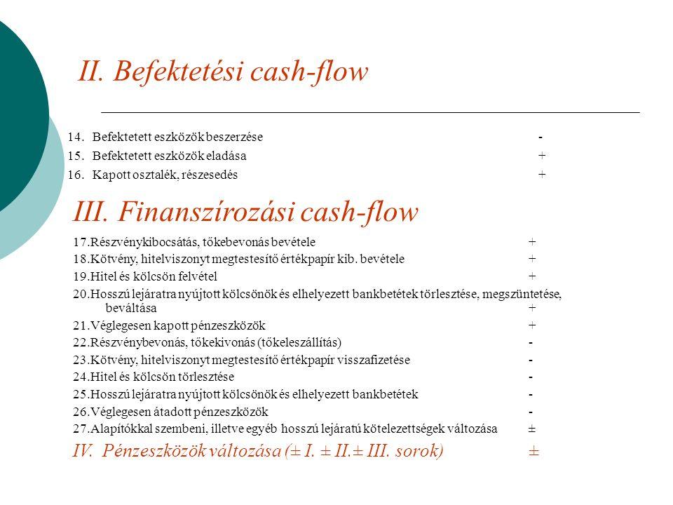 II. Befektetési cash-flow 14.Befektetett eszközök beszerzése - 15.Befektetett eszközök eladása + 16.Kapott osztalék, részesedés + III. Finanszírozási