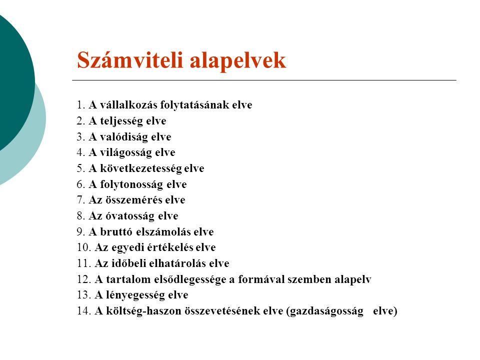 Számviteli alapelvek 1. A vállalkozás folytatásának elve 2.