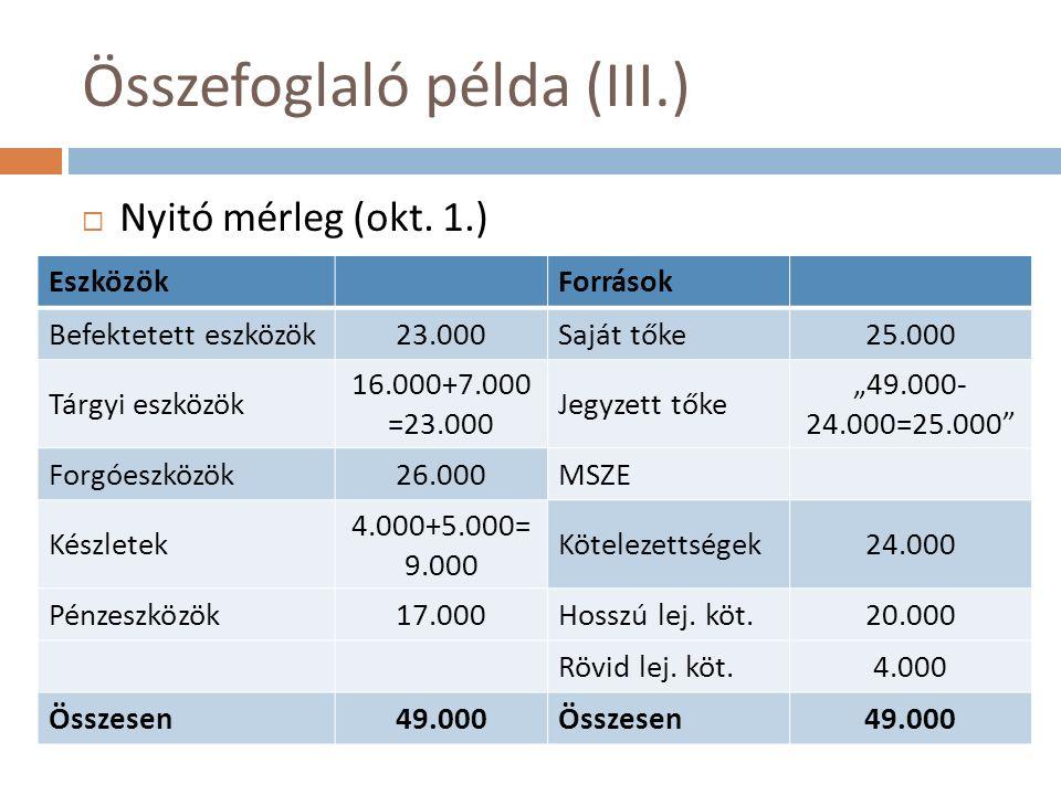 Összefoglaló példa (III.)  Nyitó mérleg (okt. 1.) EszközökForrások Befektetett eszközök23.000Saját tőke25.000 Tárgyi eszközök 16.000+7.000 =23.000 Je