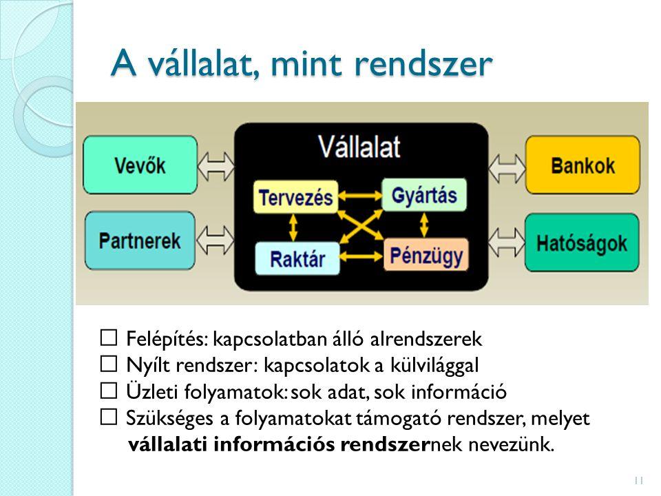 A vállalat, mint rendszer Felépítés: kapcsolatban álló alrendszerek Nyílt rendszer: kapcsolatok a külvilággal Üzleti folyamatok: sok adat, sok informá