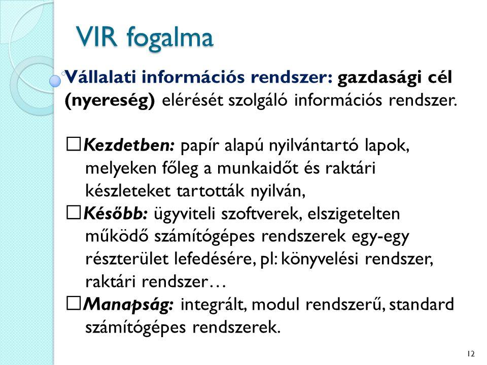 VIR fogalma Vállalati információs rendszer: gazdasági cél (nyereség) elérését szolgáló információs rendszer. Kezdetben: papír alapú nyilvántartó lapok