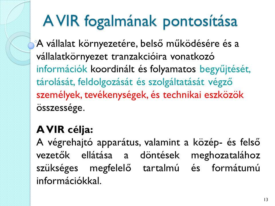 A VIR fogalmának pontosítása A vállalat környezetére, belső működésére és a vállalatkörnyezet tranzakcióira vonatkozó információk koordinált és folyam
