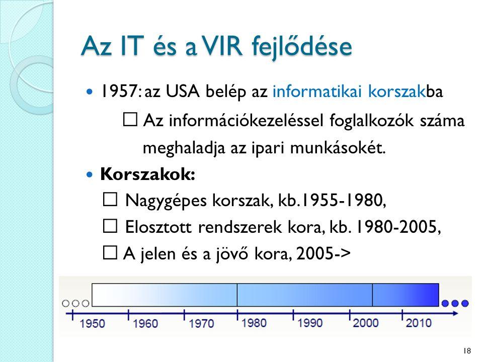 Az IT és a VIR fejlődése 1957: az USA belép az informatikai korszakba Az információkezeléssel foglalkozók száma meghaladja az ipari munkásokét. Korsza