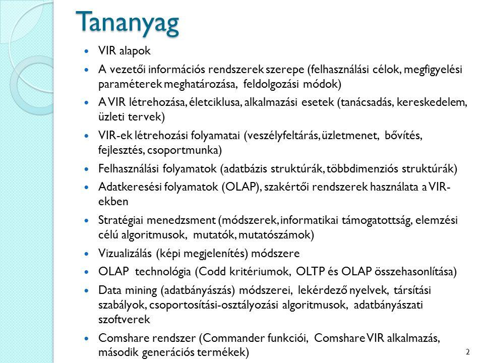 Tananyag VIR alapok A vezetői információs rendszerek szerepe (felhasználási célok, megfigyelési paraméterek meghatározása, feldolgozási módok) A VIR l
