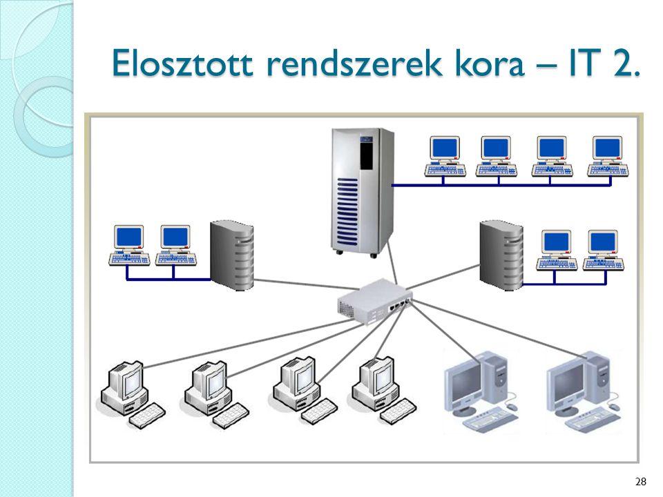 Elosztott rendszerek kora – IT 2. 28