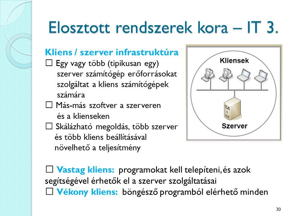 Elosztott rendszerek kora – IT 3. Kliens / szerver infrastruktúra Egy vagy több (tipikusan egy) szerver számítógép erőforrásokat szolgáltat a kliens s