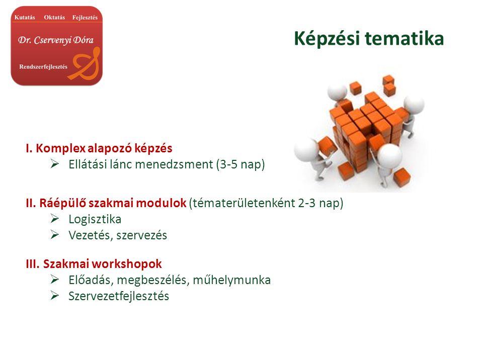 Képzési tematika I. Komplex alapozó képzés  Ellátási lánc menedzsment (3-5 nap) II.