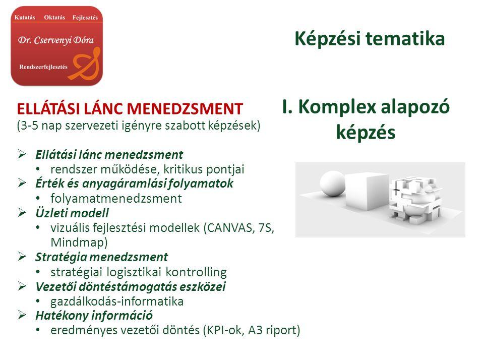 I. Komplex alapozó képzés ELLÁTÁSI LÁNC MENEDZSMENT (3-5 nap szervezeti igényre szabott képzések)  Ellátási lánc menedzsment rendszer működése, kriti