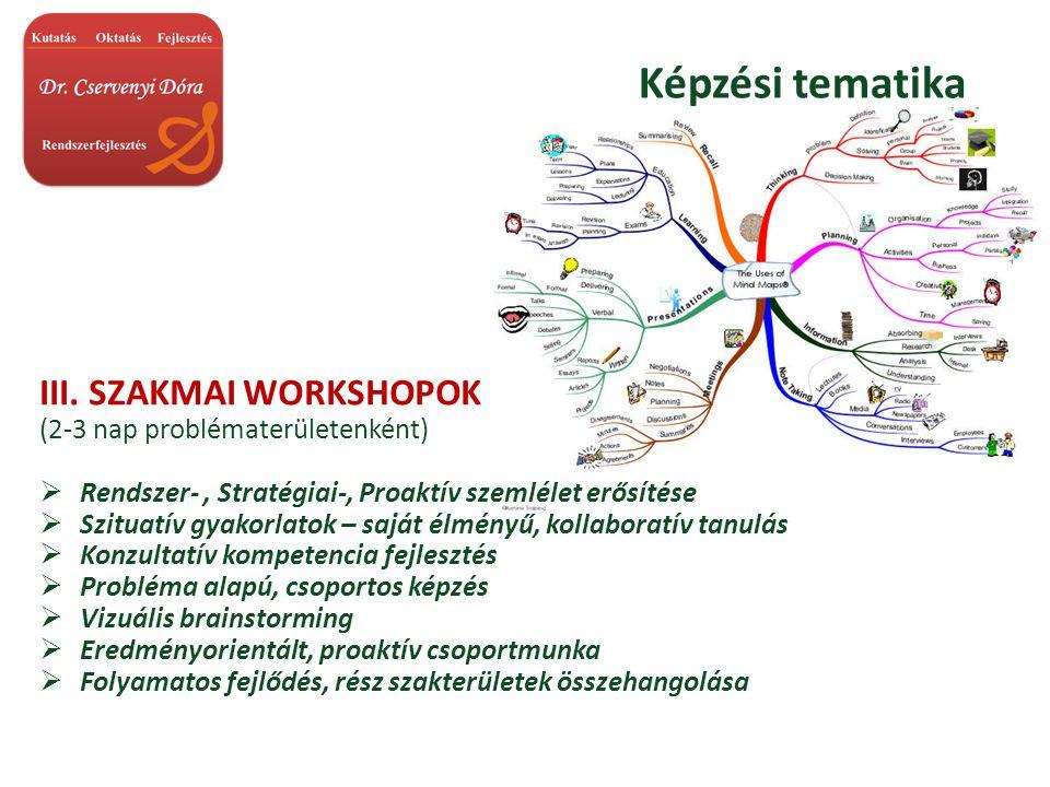 Képzési tematika III.