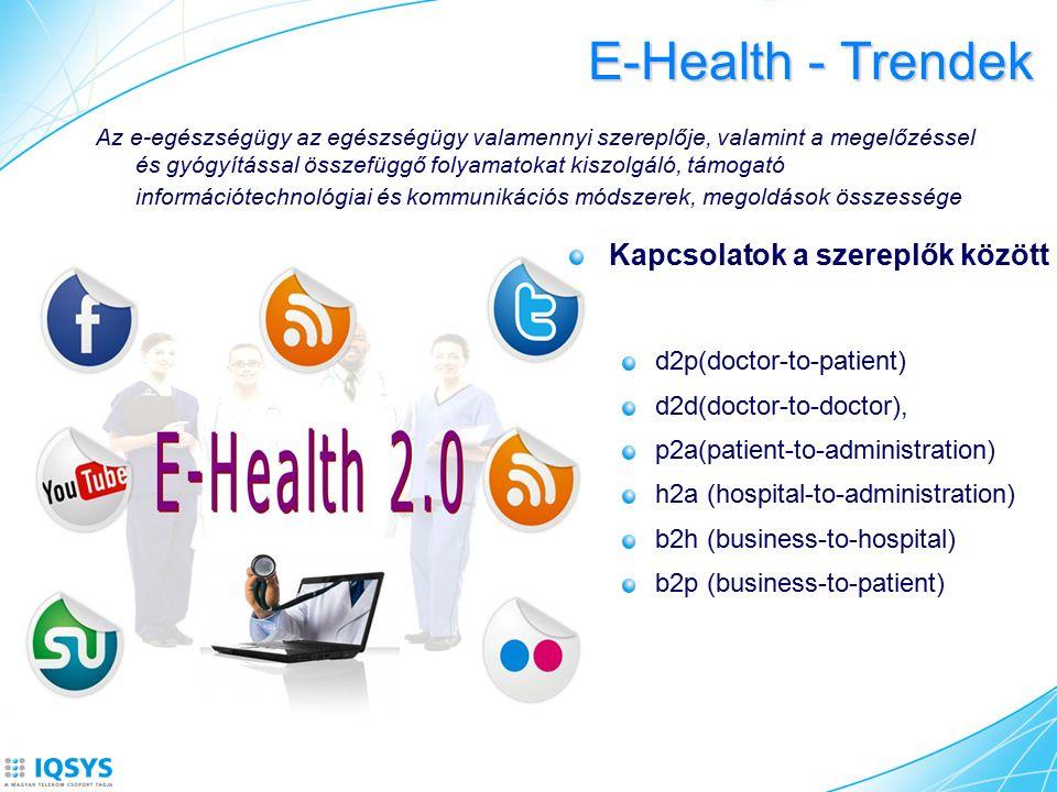 E-Health - Trendek Kapcsolatok a szereplők között d2p(doctor-to-patient) d2d(doctor-to-doctor), p2a(patient-to-administration) h2a (hospital-to-administration) b2h (business-to-hospital) b2p (business-to-patient) Az e-egészségügy az egészségügy valamennyi szereplője, valamint a megelőzéssel és gyógyítással összefüggő folyamatokat kiszolgáló, támogató információtechnológiai és kommunikációs módszerek, megoldások összessége