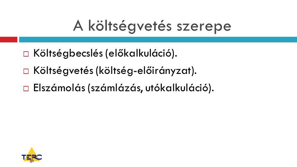 A költségvetés szerepe  Költségbecslés (előkalkuláció).  Költségvetés (költség-előirányzat).  Elszámolás (számlázás, utókalkuláció).