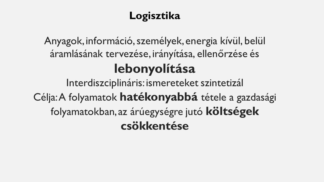 Anyagok, információ, személyek, energia kívül, belül áramlásának tervezése, irányítása, ellenőrzése és lebonyolítása Interdiszciplináris: ismereteket szintetizál Célja: A folyamatok hatékonyabbá tétele a gazdasági folyamatokban, az árúegységre jutó költségek csökkentése Logisztika