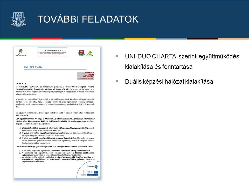 TOVÁBBI FELADATOK  UNI-DUO CHARTA szerinti együttműködés kialakítása és fenntartása  Duális képzési hálózat kialakítása
