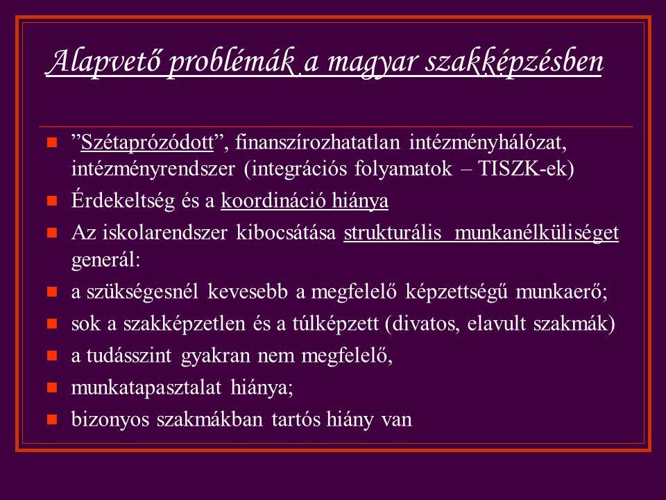 Alapvető problémák a magyar szakképzésben Szétaprózódott , finanszírozhatatlan intézményhálózat, intézményrendszer (integrációs folyamatok – TISZK-ek) Érdekeltség és a koordináció hiánya Az iskolarendszer kibocsátása strukturális munkanélküliséget generál: a szükségesnél kevesebb a megfelelő képzettségű munkaerő; sok a szakképzetlen és a túlképzett (divatos, elavult szakmák) a tudásszint gyakran nem megfelelő, munkatapasztalat hiánya; bizonyos szakmákban tartós hiány van