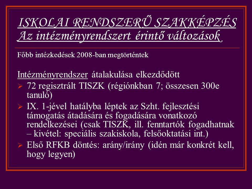 ISKOLAI RENDSZERŰ SZAKKÉPZÉS Az intézményrendszert érintő változások Főbb intézkedések 2008-ban megtörténtek Intézményrendszer átalakulása elkezdődött  72 regisztrált TISZK (régiónkban 7; összesen 300e tanuló)  IX.