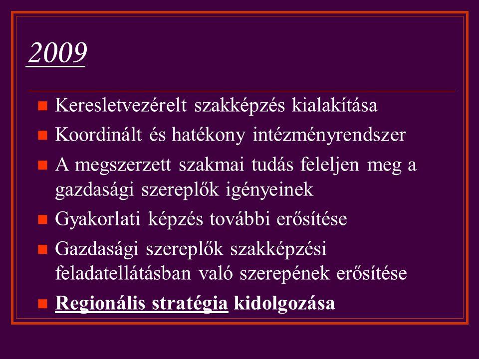 2009 Keresletvezérelt szakképzés kialakítása Koordinált és hatékony intézményrendszer A megszerzett szakmai tudás feleljen meg a gazdasági szereplők igényeinek Gyakorlati képzés további erősítése Gazdasági szereplők szakképzési feladatellátásban való szerepének erősítése Regionális stratégia kidolgozása