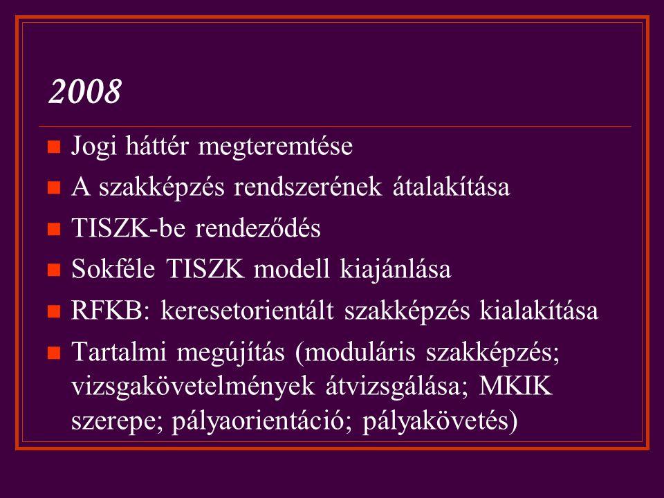 2008 Jogi háttér megteremtése A szakképzés rendszerének átalakítása TISZK-be rendeződés Sokféle TISZK modell kiajánlása RFKB: keresetorientált szakképzés kialakítása Tartalmi megújítás (moduláris szakképzés; vizsgakövetelmények átvizsgálása; MKIK szerepe; pályaorientáció; pályakövetés)