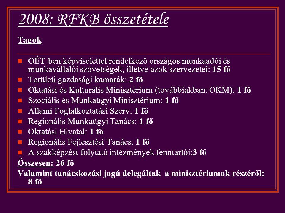 2008: RFKB összetétele Tagok OÉT-ben képviselettel rendelkező országos munkaadói és munkavállalói szövetségek, illetve azok szervezetei: 15 fő Területi gazdasági kamarák: 2 fő Oktatási és Kulturális Minisztérium (továbbiakban: OKM): 1 fő Szociális és Munkaügyi Minisztérium: 1 fő Állami Foglalkoztatási Szerv: 1 fő Regionális Munkaügyi Tanács: 1 fő Oktatási Hivatal: 1 fő Regionális Fejlesztési Tanács: 1 fő A szakképzést folytató intézmények fenntartói:3 fő Összesen: 26 fő Valamint tanácskozási jogú delegáltak a minisztériumok részéről: 8 fő
