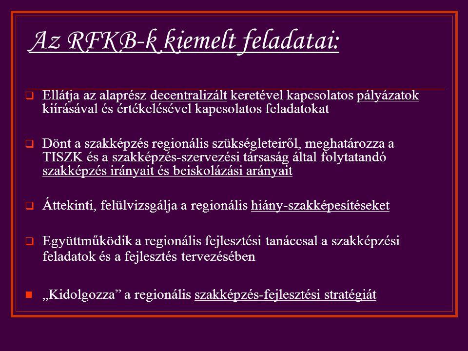"""Az RFKB-k kiemelt feladatai:  Ellátja az alaprész decentralizált keretével kapcsolatos pályázatok kiírásával és értékelésével kapcsolatos feladatokat  Dönt a szakképzés regionális szükségleteiről, meghatározza a TISZK és a szakképzés-szervezési társaság által folytatandó szakképzés irányait és beiskolázási arányait  Áttekinti, felülvizsgálja a regionális hiány-szakképesítéseket  Együttműködik a regionális fejlesztési tanáccsal a szakképzési feladatok és a fejlesztés tervezésében """"Kidolgozza a regionális szakképzés-fejlesztési stratégiát"""