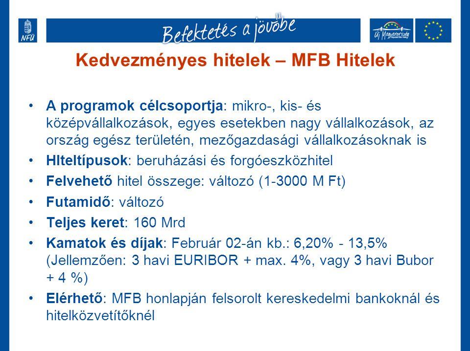 Kedvezményes hitelek – MFB Hitelek A programok célcsoportja: mikro-, kis- és középvállalkozások, egyes esetekben nagy vállalkozások, az ország egész területén, mezőgazdasági vállalkozásoknak is HIteltípusok: beruházási és forgóeszközhitel Felvehető hitel összege: változó (1-3000 M Ft) Futamidő: változó Teljes keret: 160 Mrd Kamatok és díjak: Február 02-án kb.: 6,20% - 13,5% (Jellemzően: 3 havi EURIBOR + max.