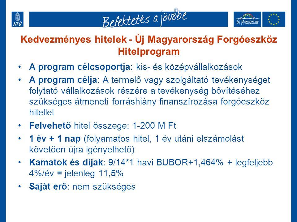 Kedvezményes hitelek - Új Magyarország Forgóeszköz Hitelprogram A program célcsoportja: kis- és középvállalkozások A program célja: A termelő vagy szolgáltató tevékenységet folytató vállalkozások részére a tevékenység bővítéséhez szükséges átmeneti forráshiány finanszírozása forgóeszköz hitellel Felvehető hitel összege: 1-200 M Ft 1 év + 1 nap (folyamatos hitel, 1 év utáni elszámolást követően újra igényelhető) Kamatok és díjak: 9/14*1 havi BUBOR+1,464% + legfeljebb 4%/év = jelenleg 11,5% Saját erő: nem szükséges