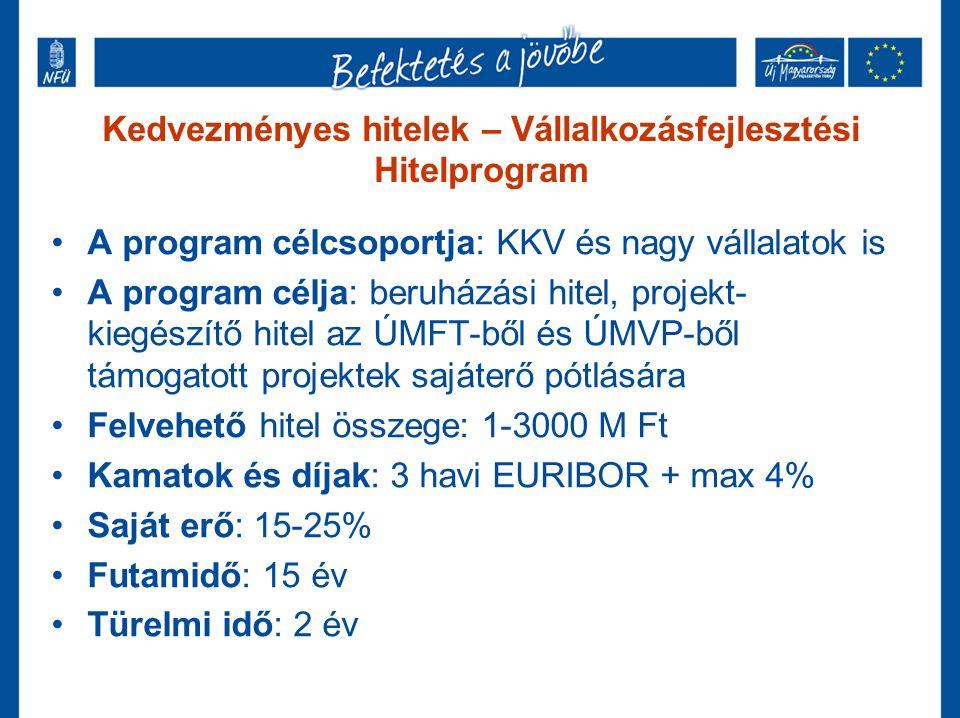 Kedvezményes hitelek – Vállalkozásfejlesztési Hitelprogram A program célcsoportja: KKV és nagy vállalatok is A program célja: beruházási hitel, projekt- kiegészítő hitel az ÚMFT-ből és ÚMVP-ből támogatott projektek sajáterő pótlására Felvehető hitel összege: 1-3000 M Ft Kamatok és díjak: 3 havi EURIBOR + max 4% Saját erő: 15-25% Futamidő: 15 év Türelmi idő: 2 év
